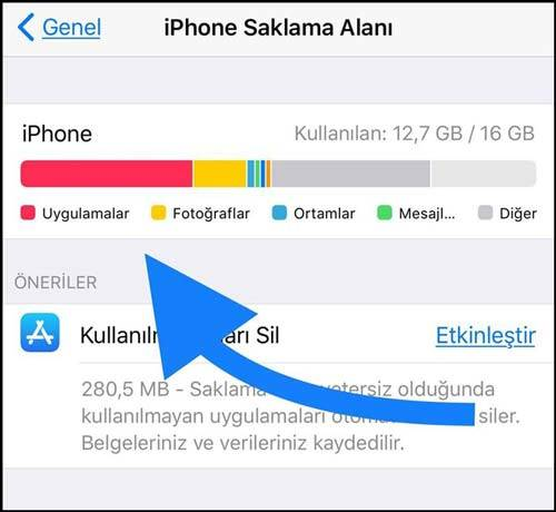 iphone saklama alanı doldu